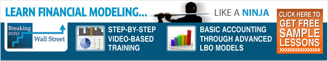BIWSbanner 660 123 v2 Financial Modeling Training and Business Analysis